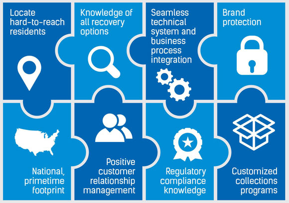 solving the recovery puzzle ncc business services